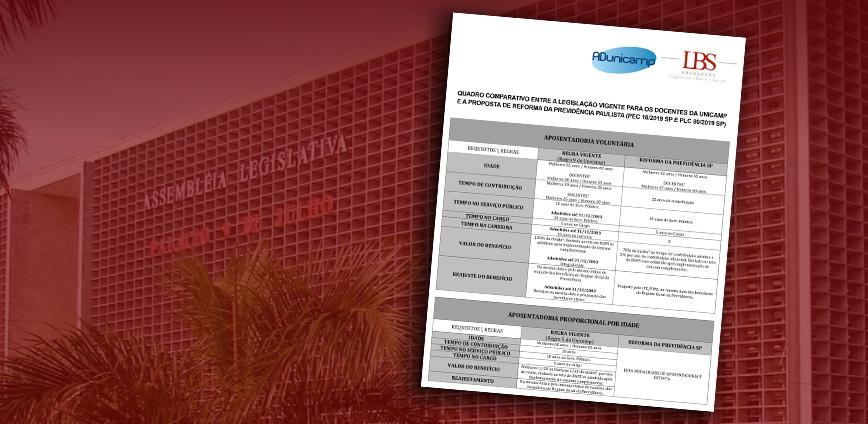 aposentadoria quadro home 02 — Quadro comparativo mostra efeitos e perdas propostas na reforma da Previdência estadual — ADunicamp